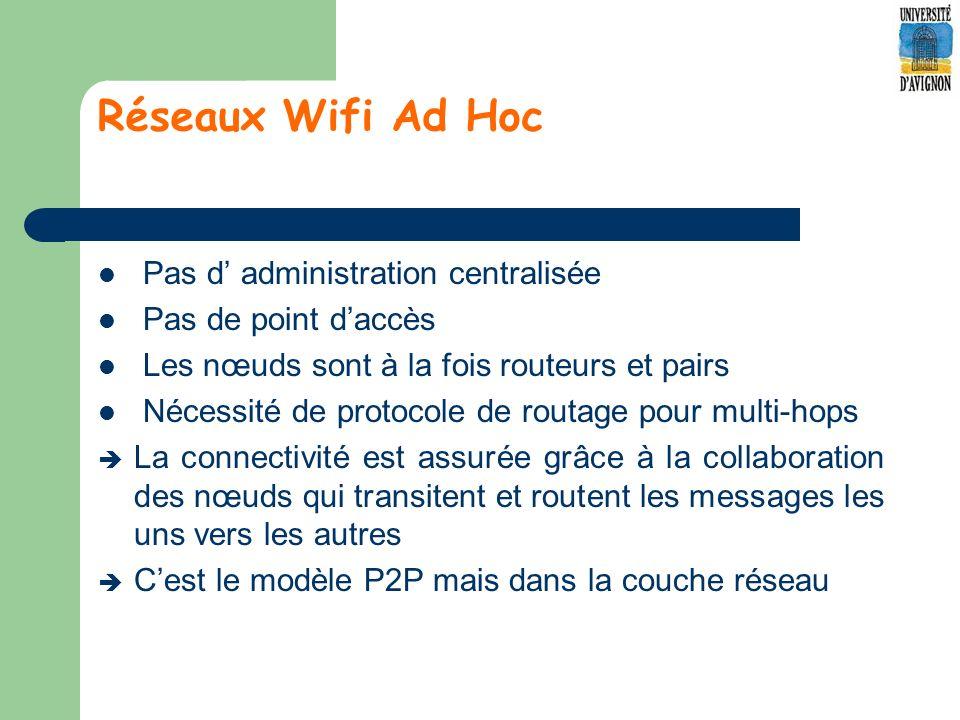Réseaux Wifi Ad Hoc Pas d' administration centralisée