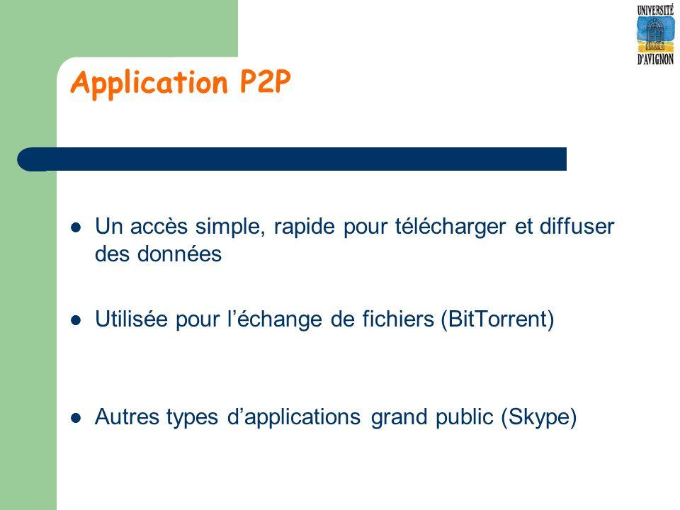 Application P2P Un accès simple, rapide pour télécharger et diffuser des données. Utilisée pour l'échange de fichiers (BitTorrent)