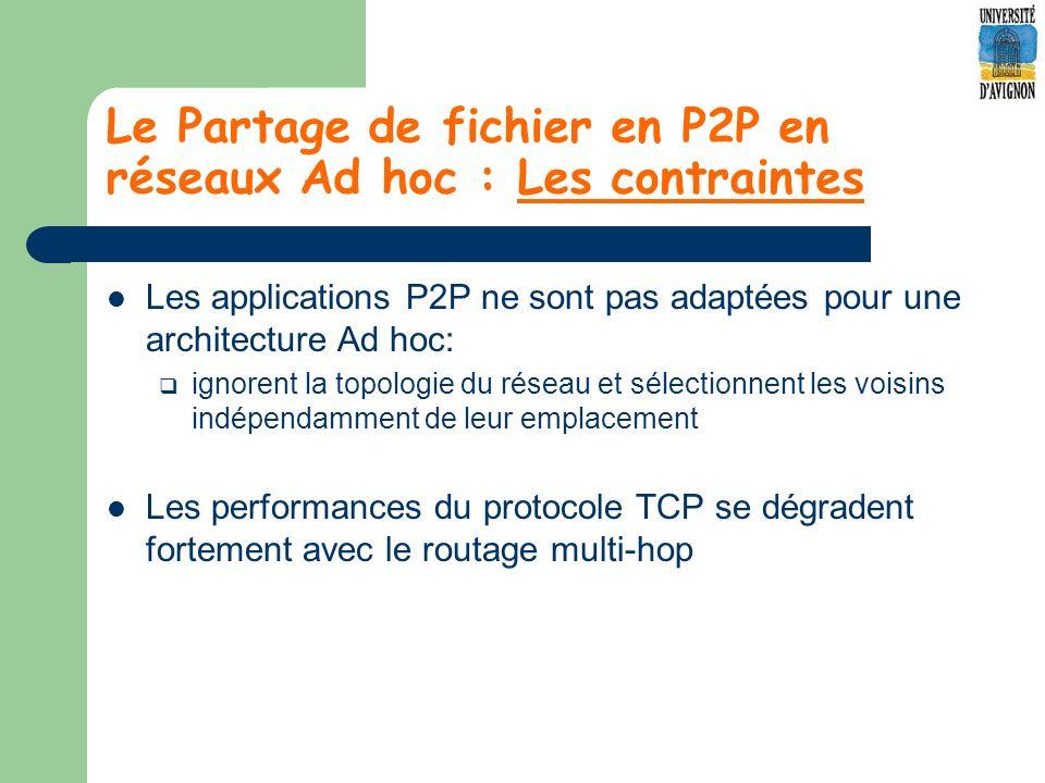 Le Partage de fichier en P2P en réseaux Ad hoc : Les contraintes