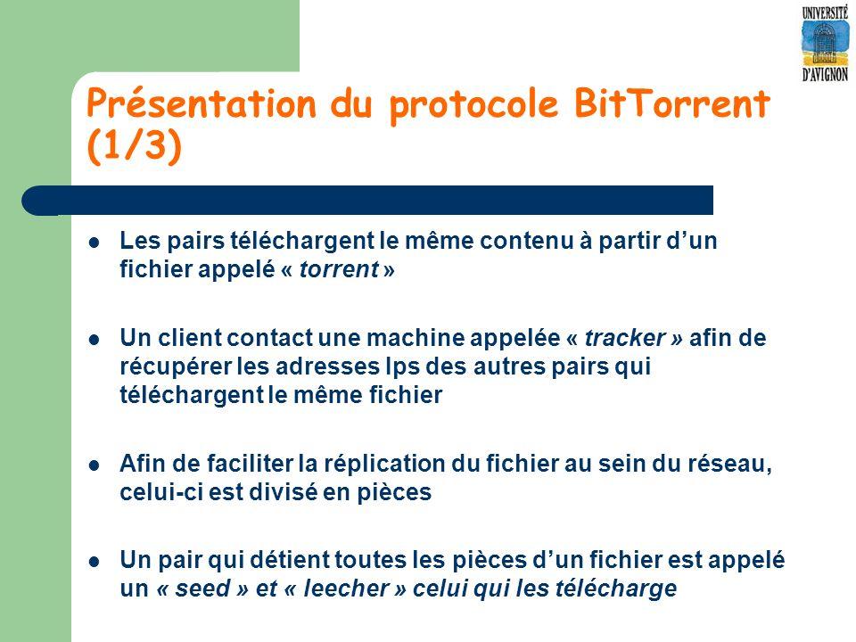 Présentation du protocole BitTorrent (1/3)