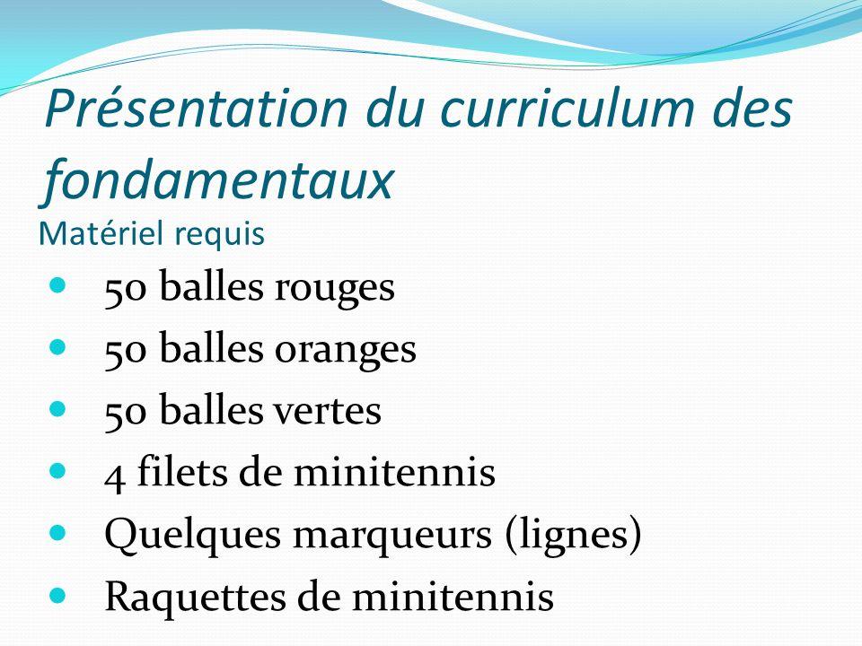 Présentation du curriculum des fondamentaux