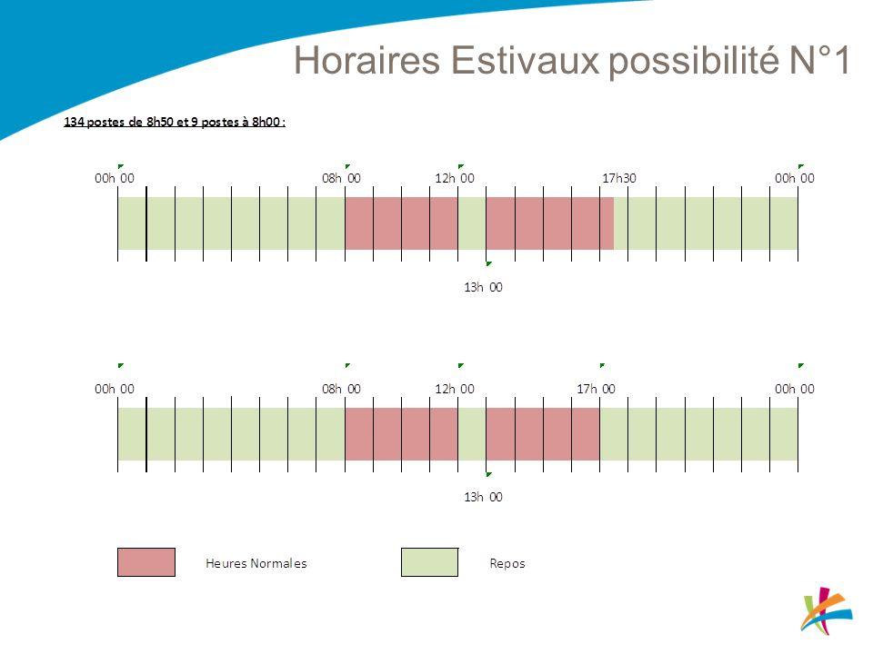 Horaires Estivaux possibilité N°1