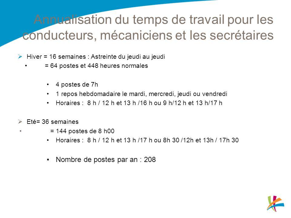 Annualisation du temps de travail pour les conducteurs, mécaniciens et les secrétaires