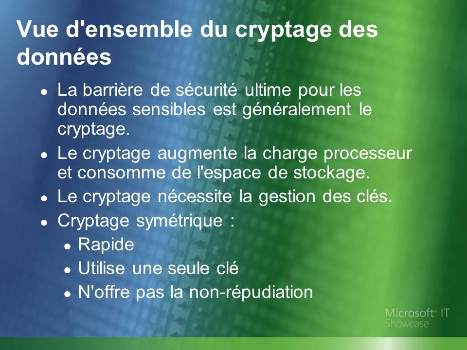 Vue d ensemble du cryptage des données