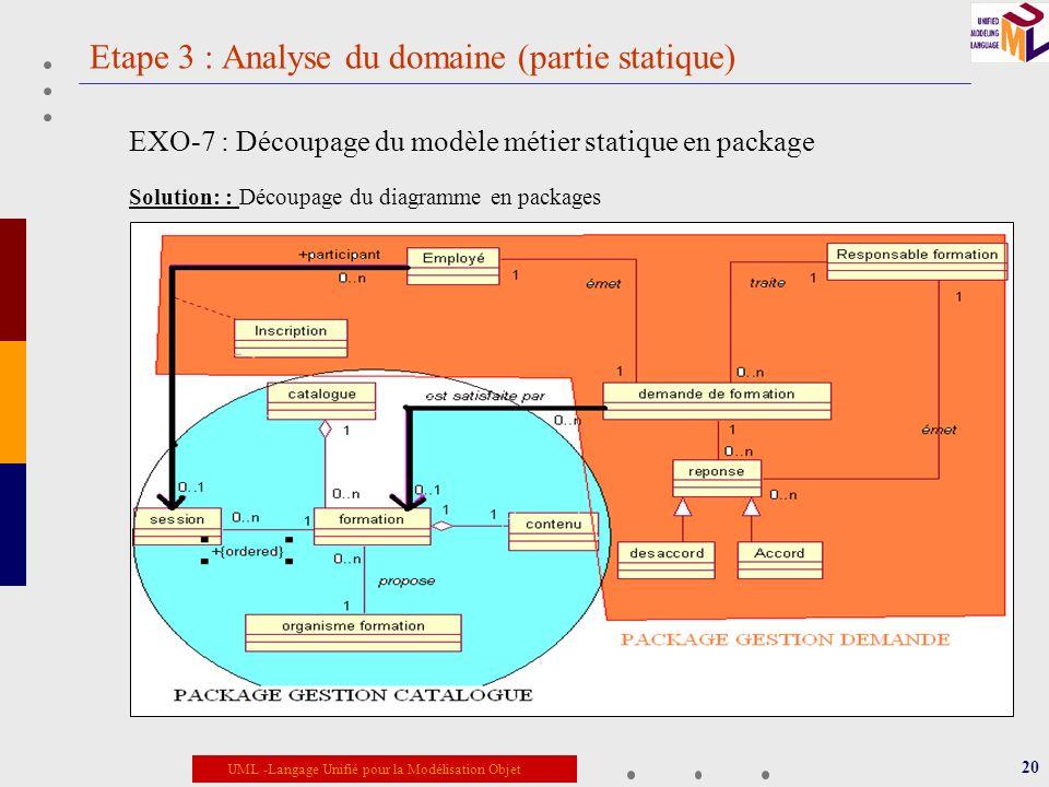 Etape 3 : Analyse du domaine (partie statique)