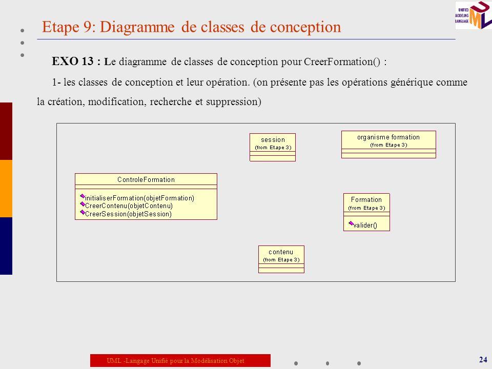Etape 9: Diagramme de classes de conception