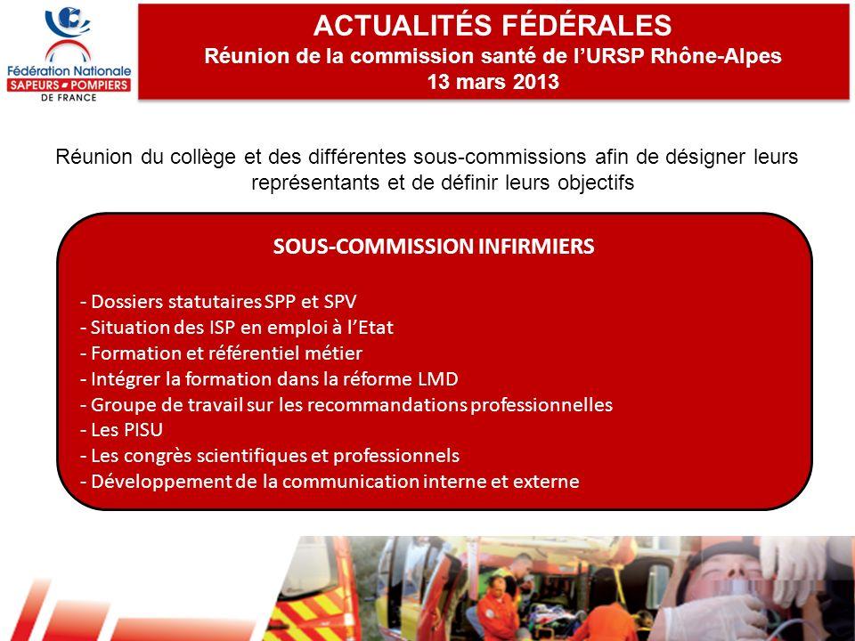 ACTUALITÉS FÉDÉRALES SOUS-COMMISSION INFIRMIERS