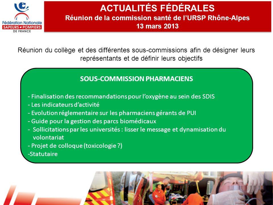 ACTUALITÉS FÉDÉRALES SOUS-COMMISSION PHARMACIENS