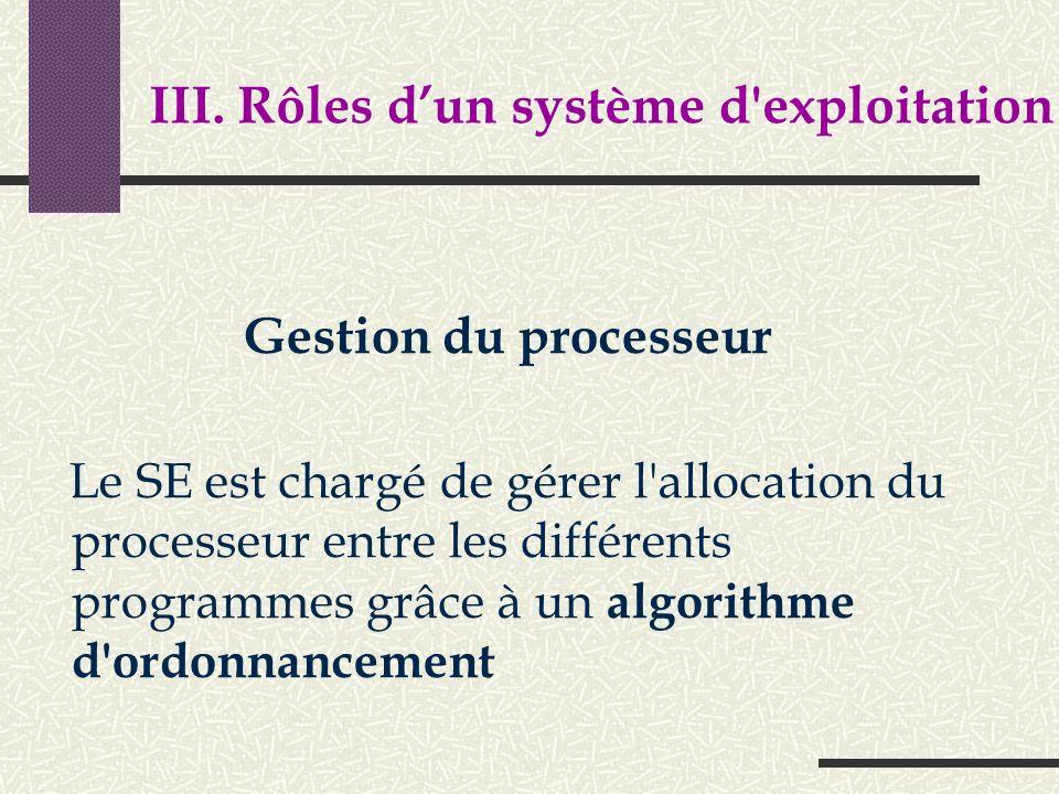 III. Rôles d'un système d exploitation