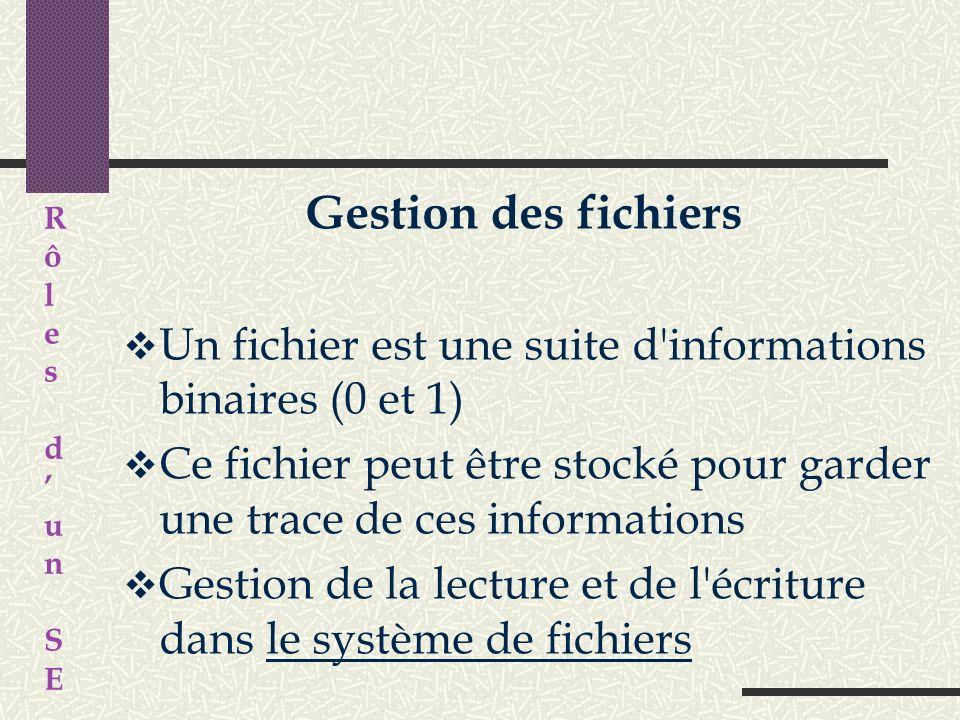 Un fichier est une suite d informations binaires (0 et 1)