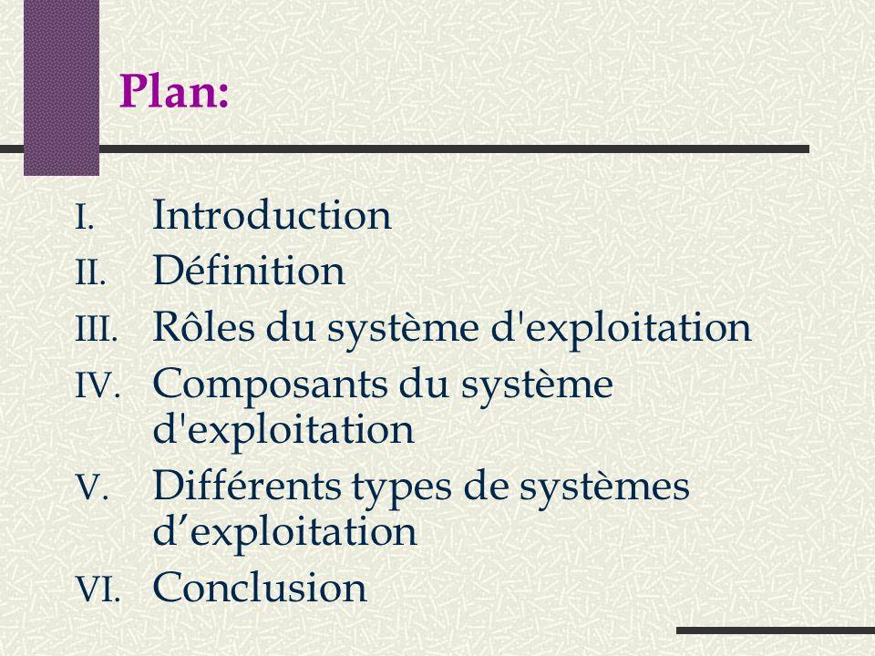 Plan: Introduction Définition Rôles du système d exploitation