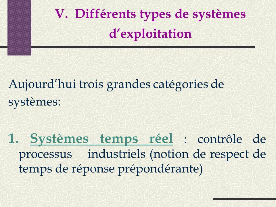 V. Différents types de systèmes d'exploitation