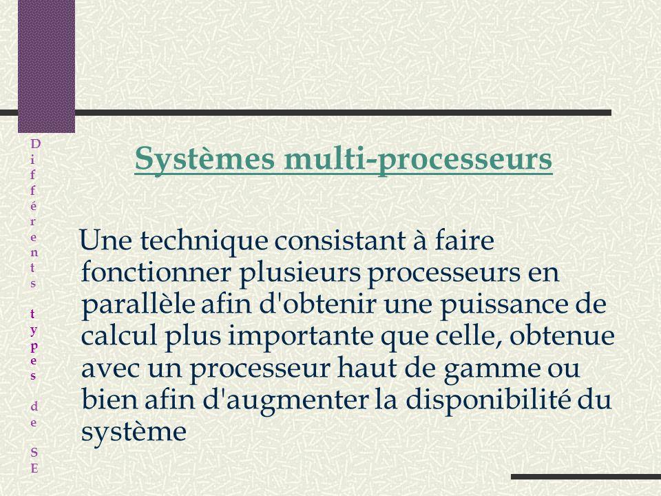 Systèmes multi-processeurs