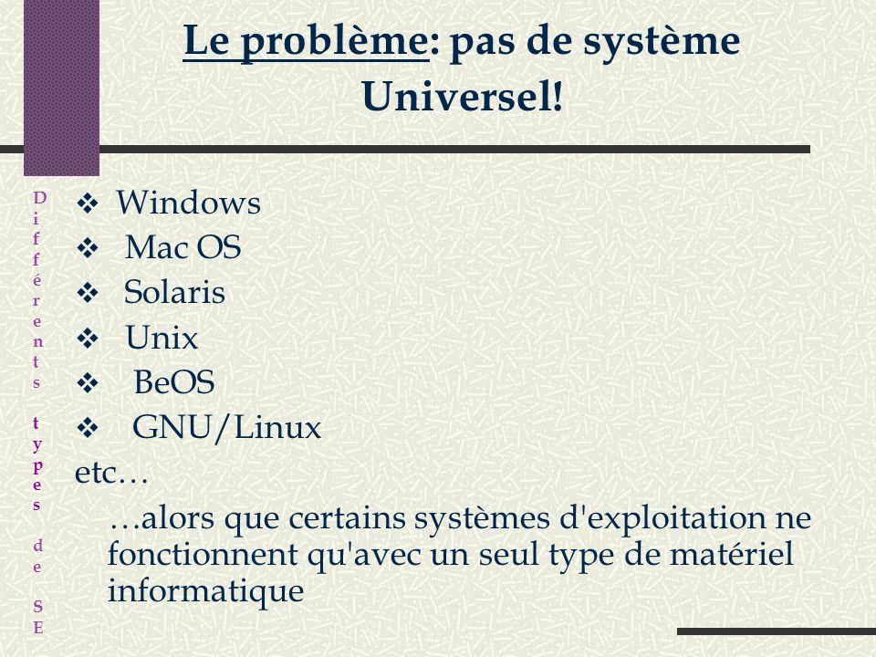 Le problème: pas de système