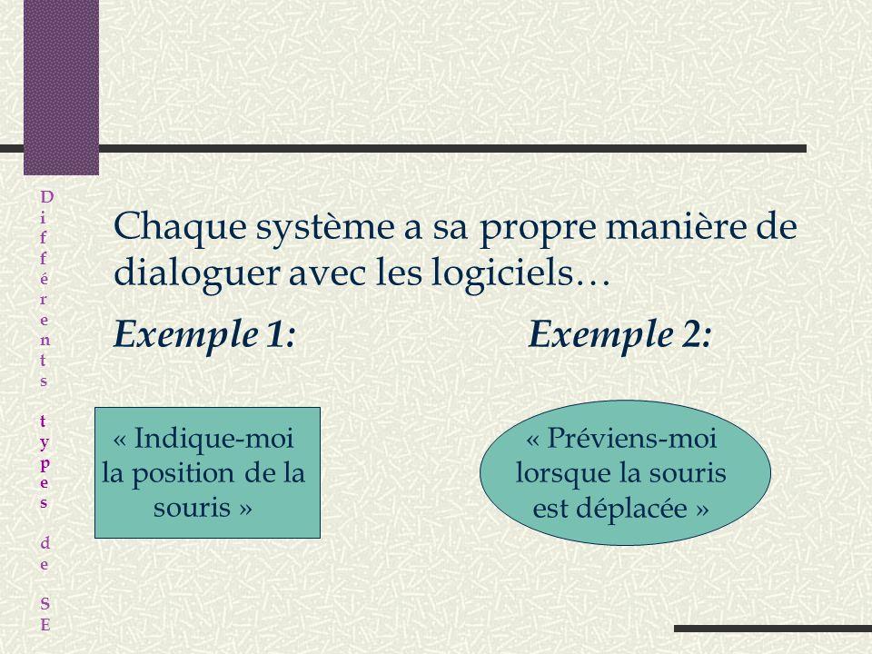 Chaque système a sa propre manière de dialoguer avec les logiciels… Exemple 1: Exemple 2: