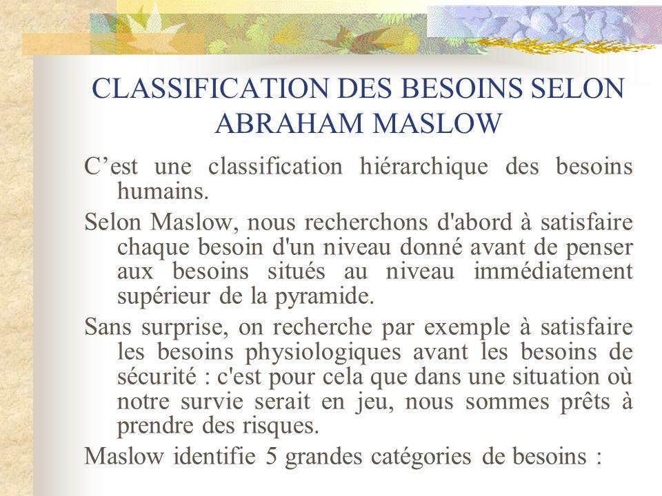 CLASSIFICATION DES BESOINS SELON ABRAHAM MASLOW