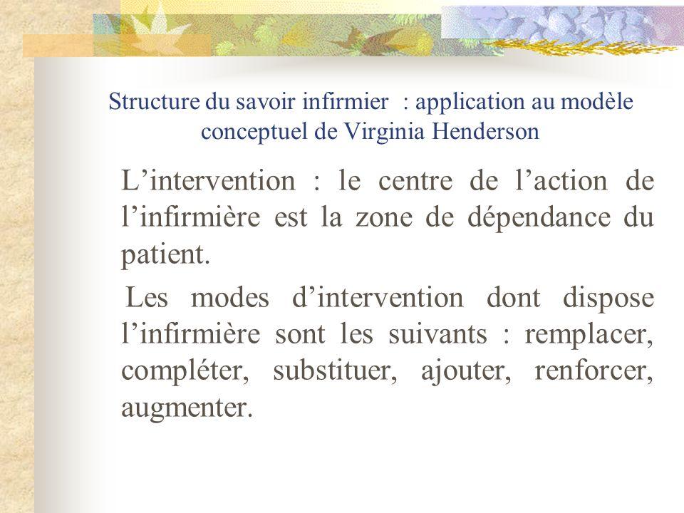 Structure du savoir infirmier : application au modèle conceptuel de Virginia Henderson