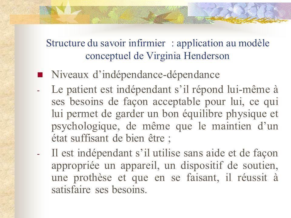Niveaux d'indépendance-dépendance