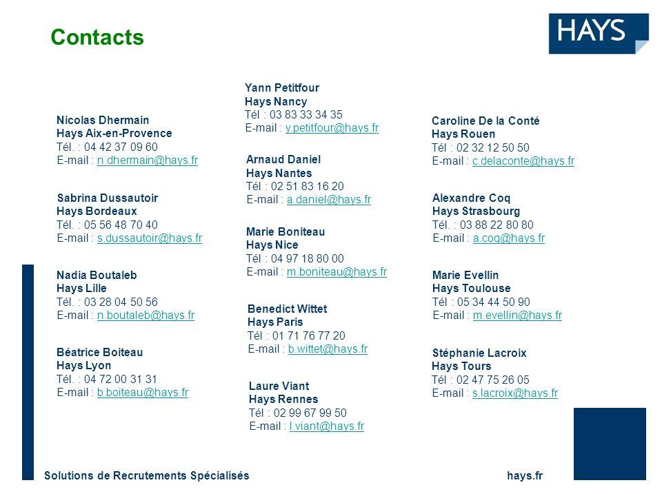 Contacts Yann Petitfour Hays Nancy Tél : 03 83 33 34 35