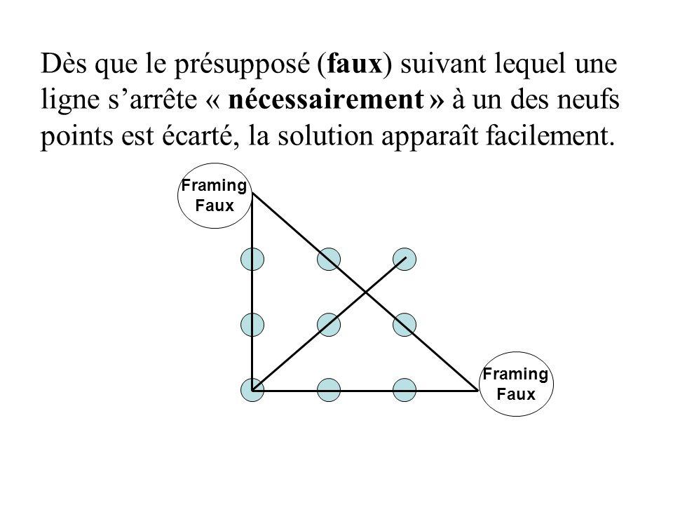 Dès que le présupposé (faux) suivant lequel une ligne s'arrête « nécessairement » à un des neufs points est écarté, la solution apparaît facilement.