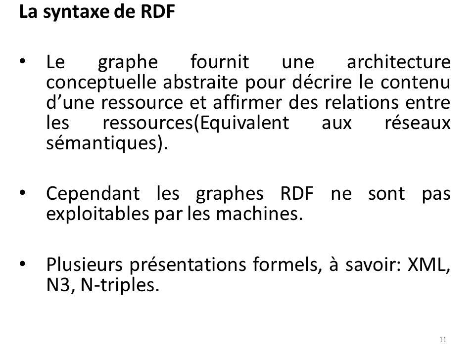 La syntaxe de RDF