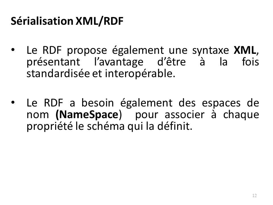 Sérialisation XML/RDF