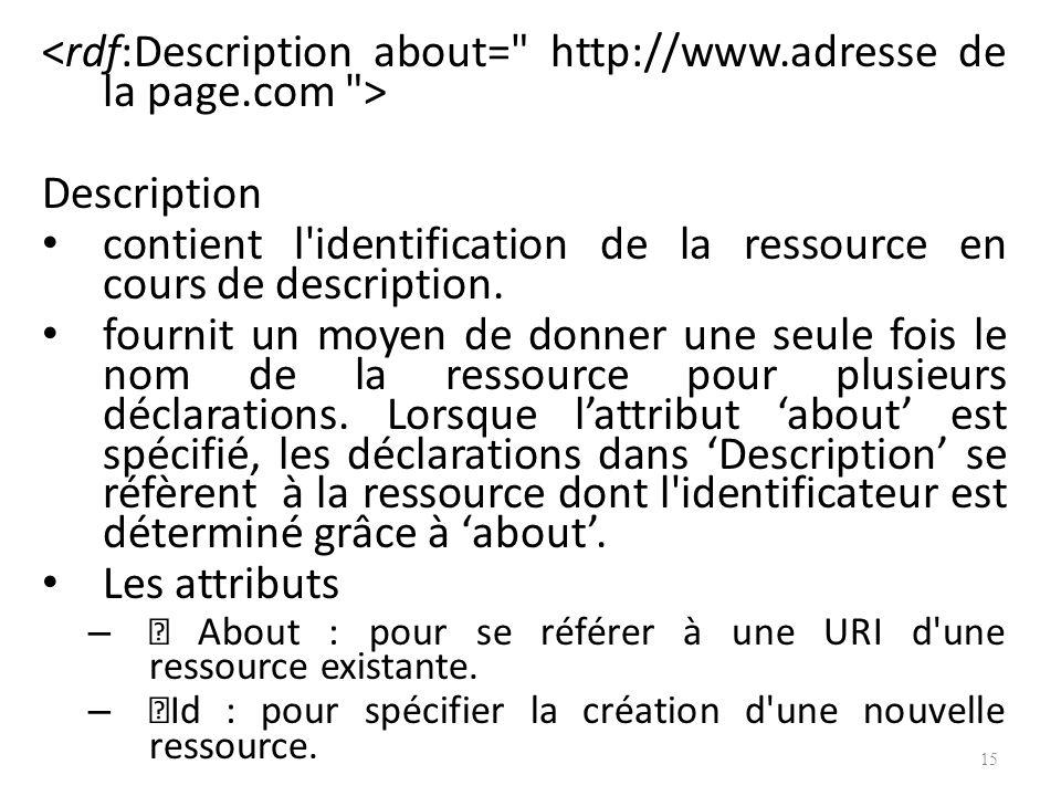 <rdf:Description about= http://www.adresse de la page.com >