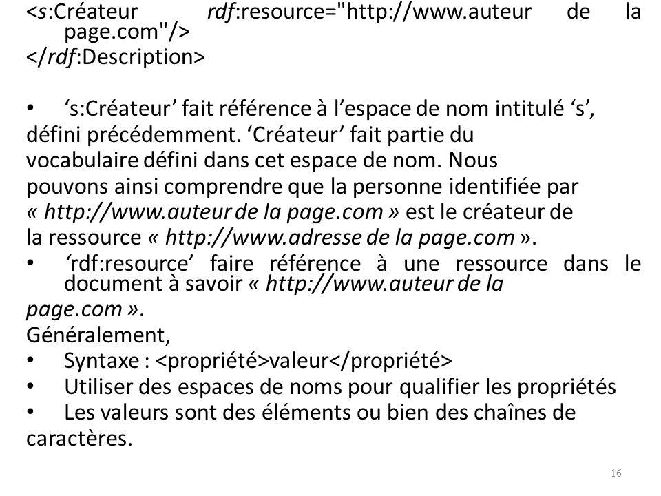 <s:Créateur rdf:resource= http://www.auteur de la page.com />