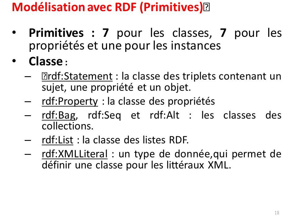 Modélisation avec RDF (Primitives)