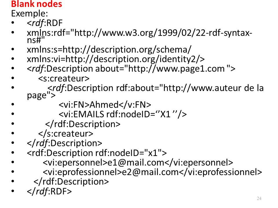Blank nodes Exemple: <rdf:RDF. xmlns:rdf= http://www.w3.org/1999/02/22-rdf-syntax-ns# xmlns:s=http://description.org/schema/