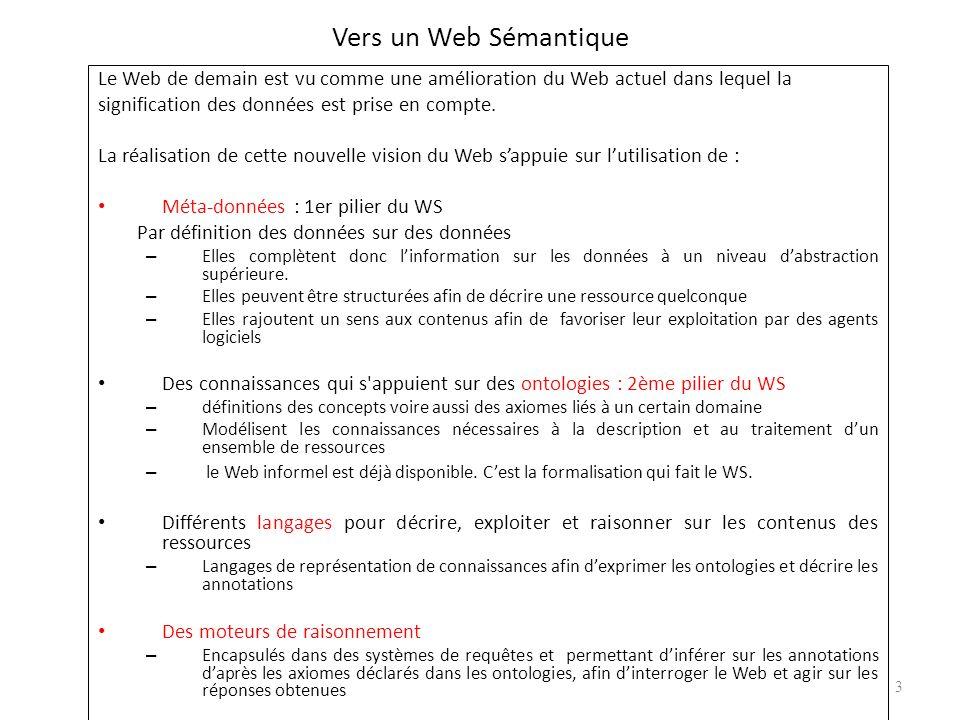 Vers un Web Sémantique Le Web de demain est vu comme une amélioration du Web actuel dans lequel la.