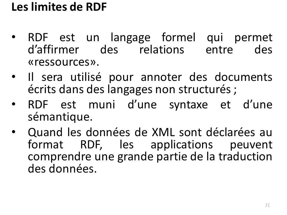 Les limites de RDF RDF est un langage formel qui permet d'affirmer des relations entre des «ressources».