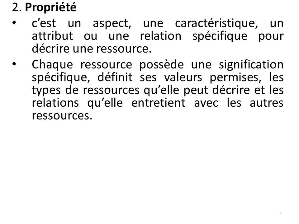 2. Propriété c'est un aspect, une caractéristique, un attribut ou une relation spécifique pour décrire une ressource.