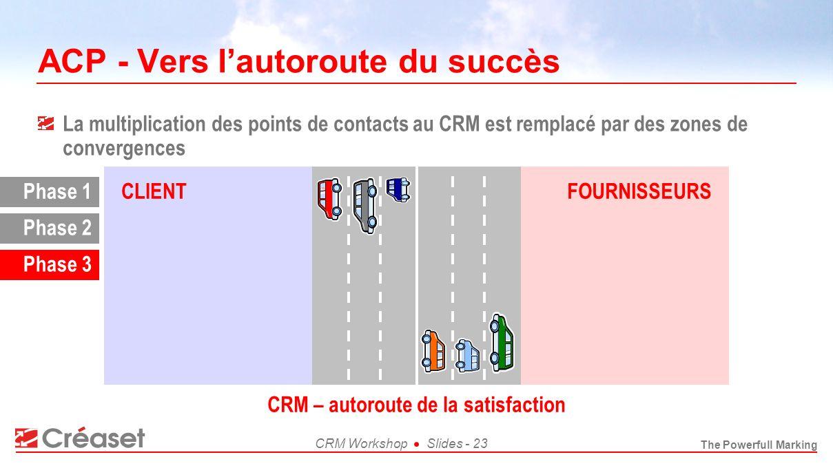 ACP - Vers l'autoroute du succès