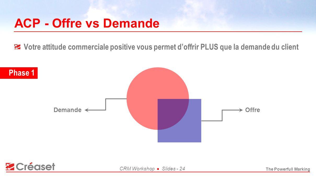 ACP - Offre vs Demande Phase 1