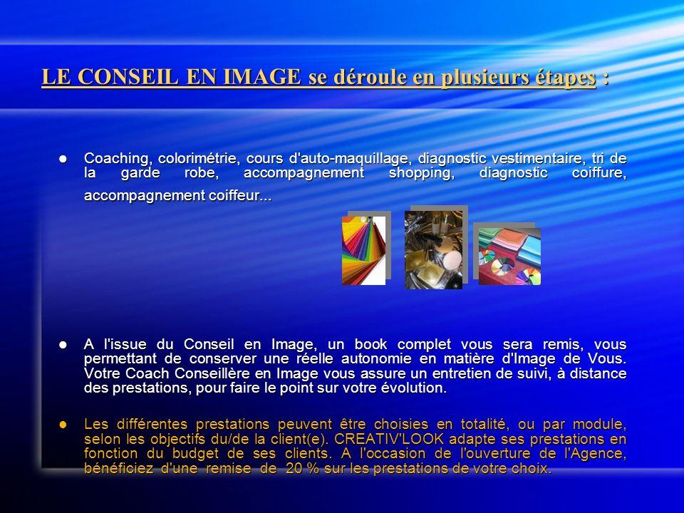 LE CONSEIL EN IMAGE se déroule en plusieurs étapes :