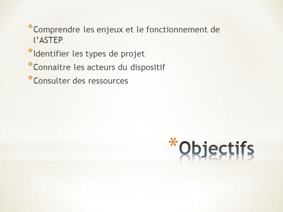 Objectifs Comprendre les enjeux et le fonctionnement de l'ASTEP