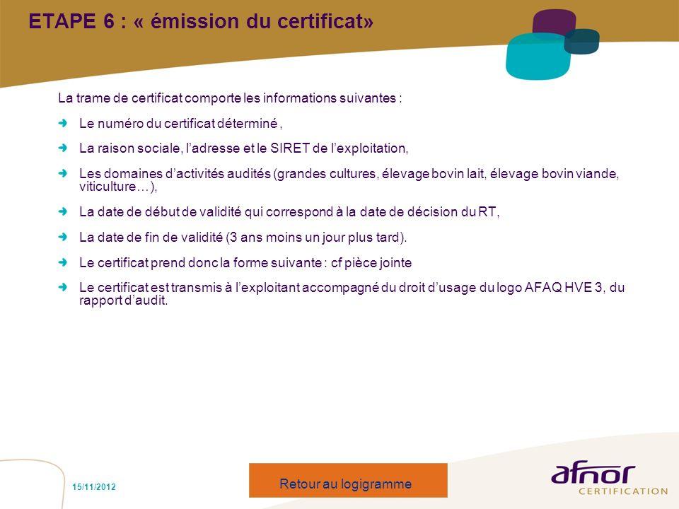 ETAPE 6 : « émission du certificat»