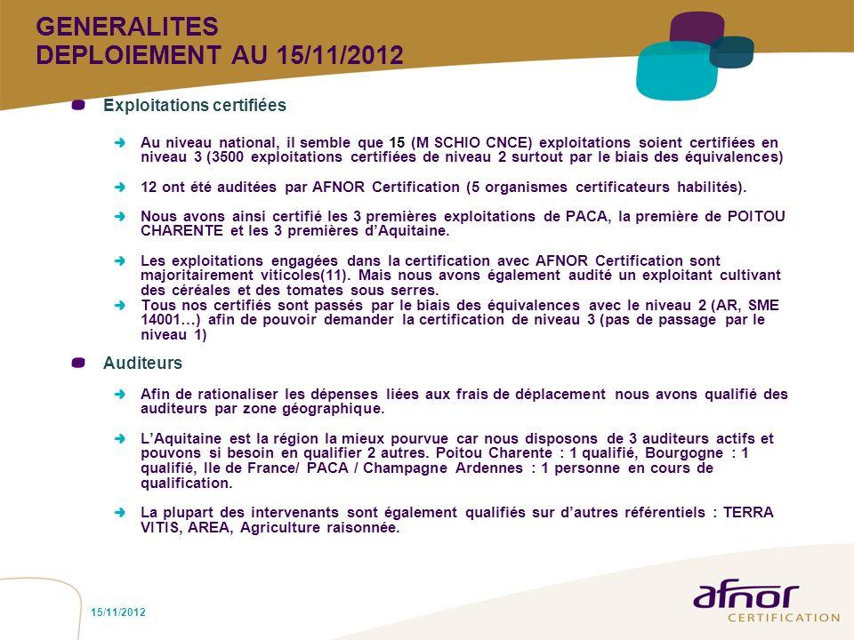 GENERALITES DEPLOIEMENT AU 15/11/2012