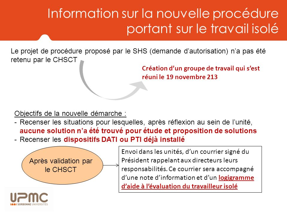 Information sur la nouvelle procédure portant sur le travail isolé
