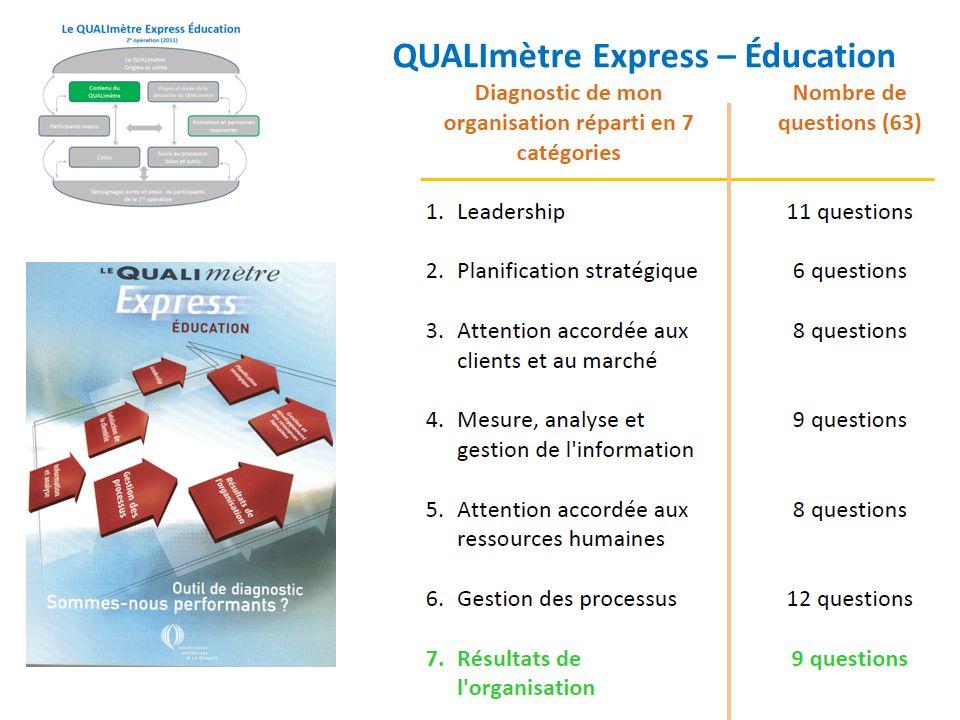 QUALImètre Express – Éducation