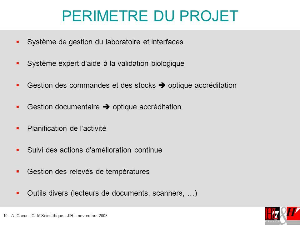 PERIMETRE DU PROJET Système de gestion du laboratoire et interfaces