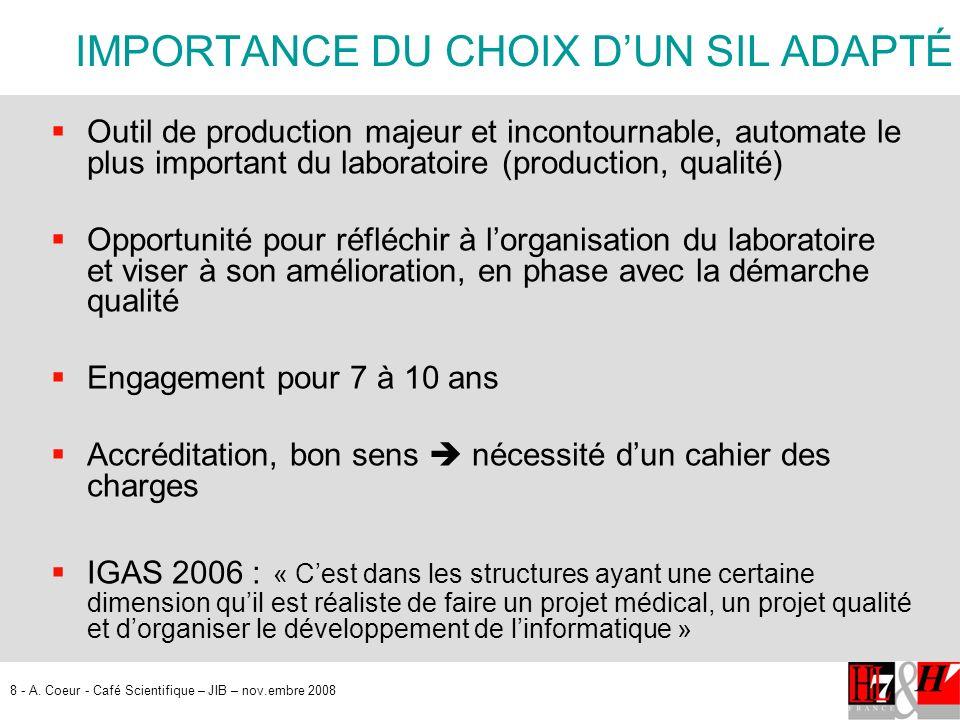 IMPORTANCE DU CHOIX D'UN SIL ADAPTÉ