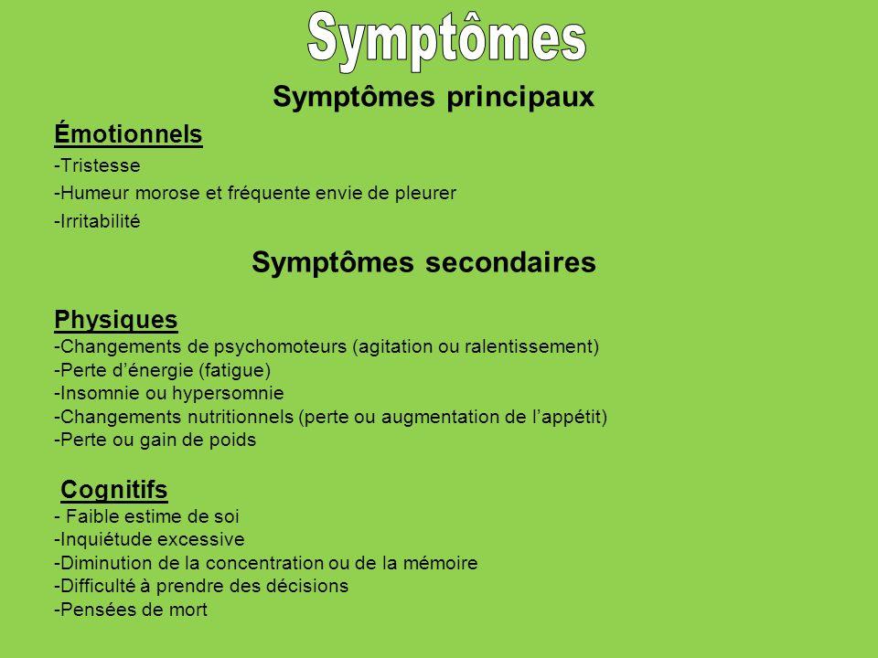 Symptômes secondaires