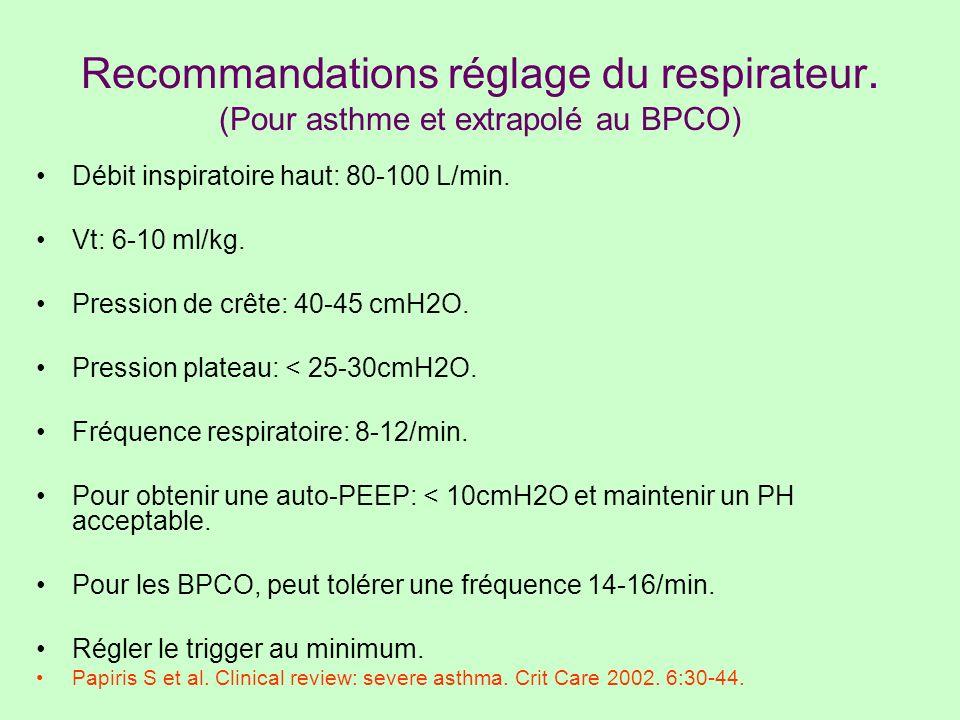 Recommandations réglage du respirateur