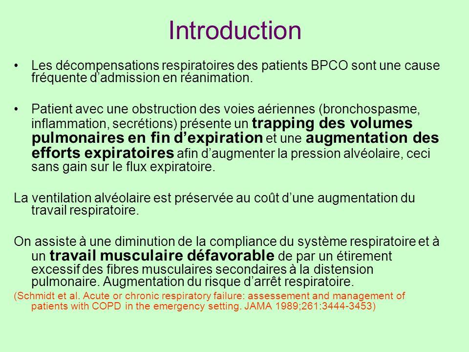 Introduction Les décompensations respiratoires des patients BPCO sont une cause fréquente d'admission en réanimation.