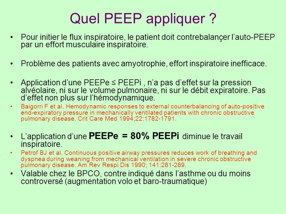 Quel PEEP appliquer Pour initier le flux inspiratoire, le patient doit contrebalançer l'auto-PEEP par un effort musculaire inspiratoire.