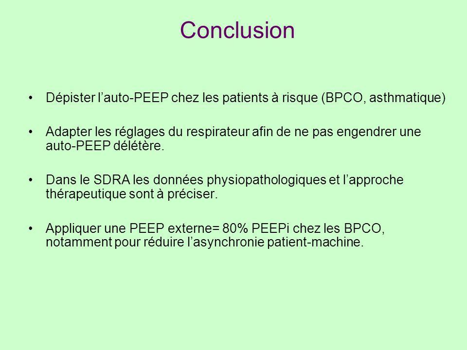 Conclusion Dépister l'auto-PEEP chez les patients à risque (BPCO, asthmatique)