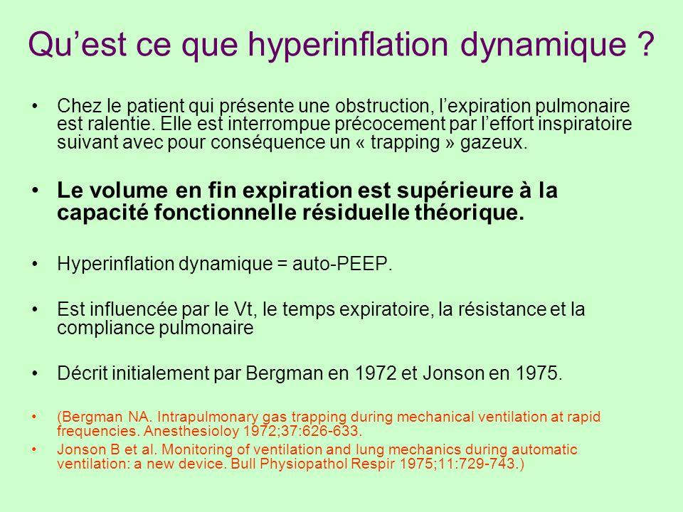 Qu'est ce que hyperinflation dynamique