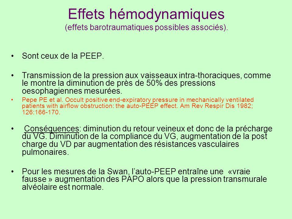 Effets hémodynamiques (effets barotraumatiques possibles associés).